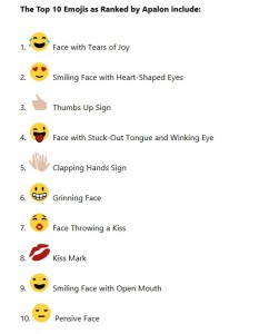Top 10 emojies for the country