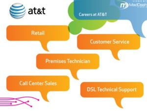 AT&T is hiring